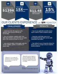 SPInspector Client Experience Case Study