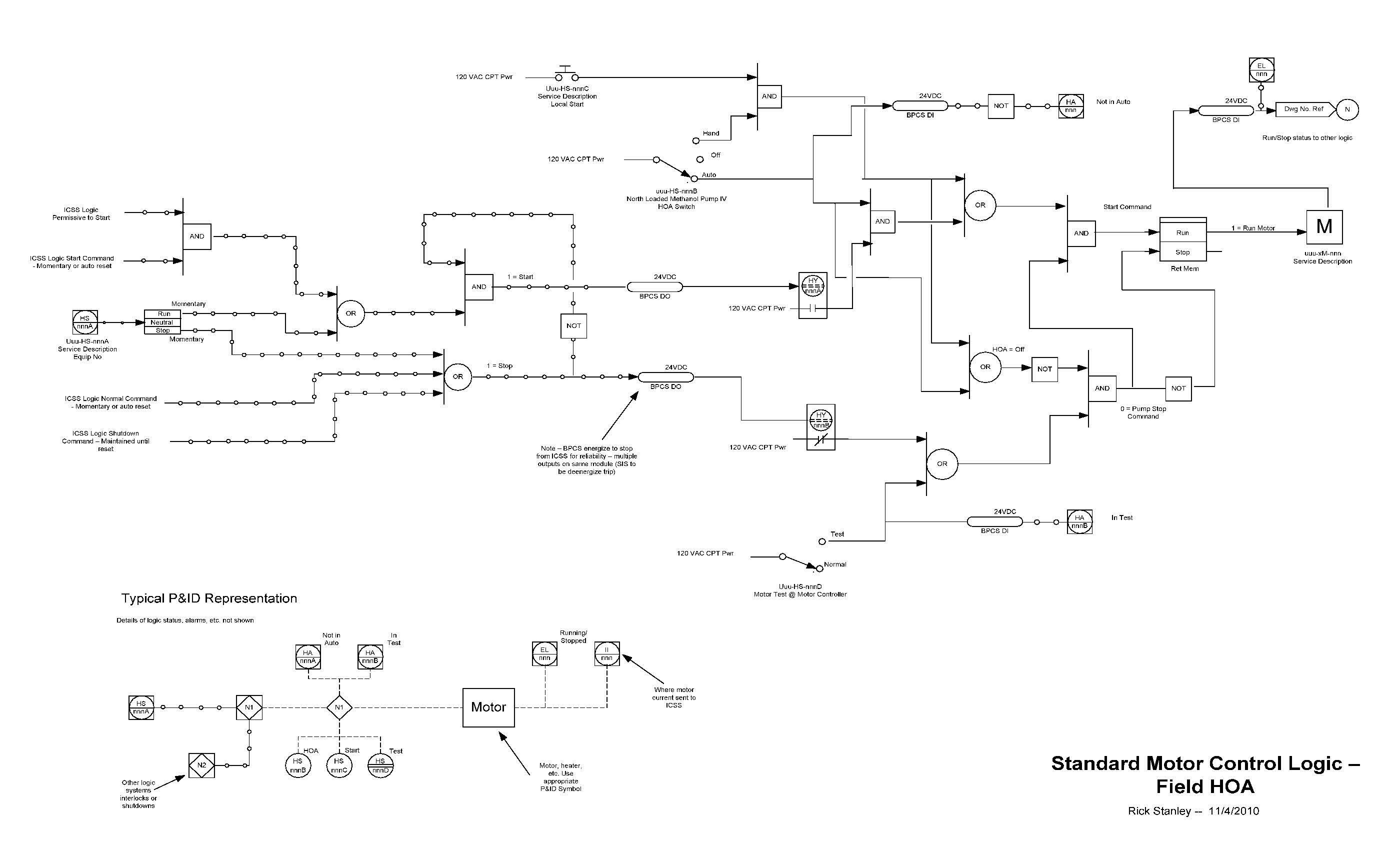 I Like Logic Diagrams