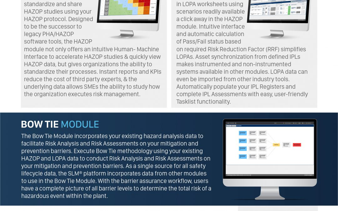 Mangan Software Solutions – Software Modules